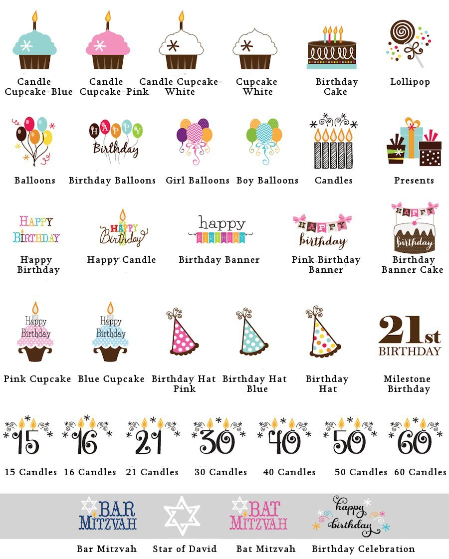 Personalized Birthday Hand Sanitizer Favors